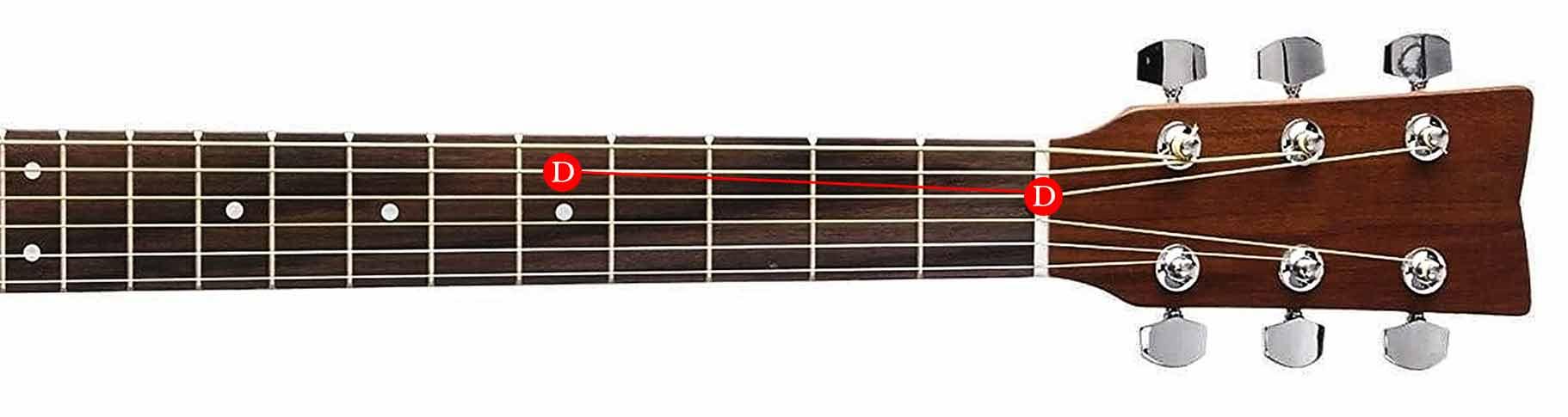 Guitar Tuning Method 2-04