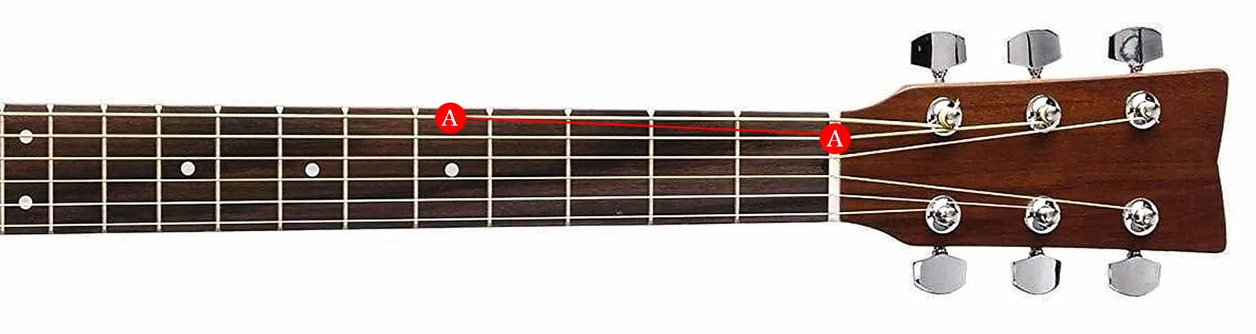 Guitar Tuning Method 2-05